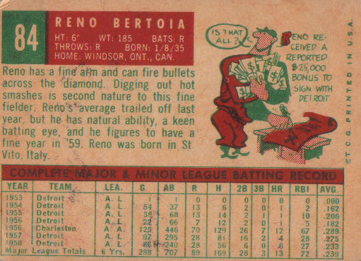 The back of Bertoia's 1959 Topps card. He was elected to the Canadian Baseball Hall of Fame in 1988.