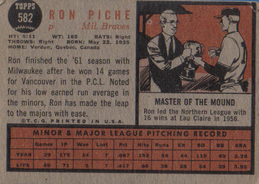 The back of Piche's 1962 Topps card.
